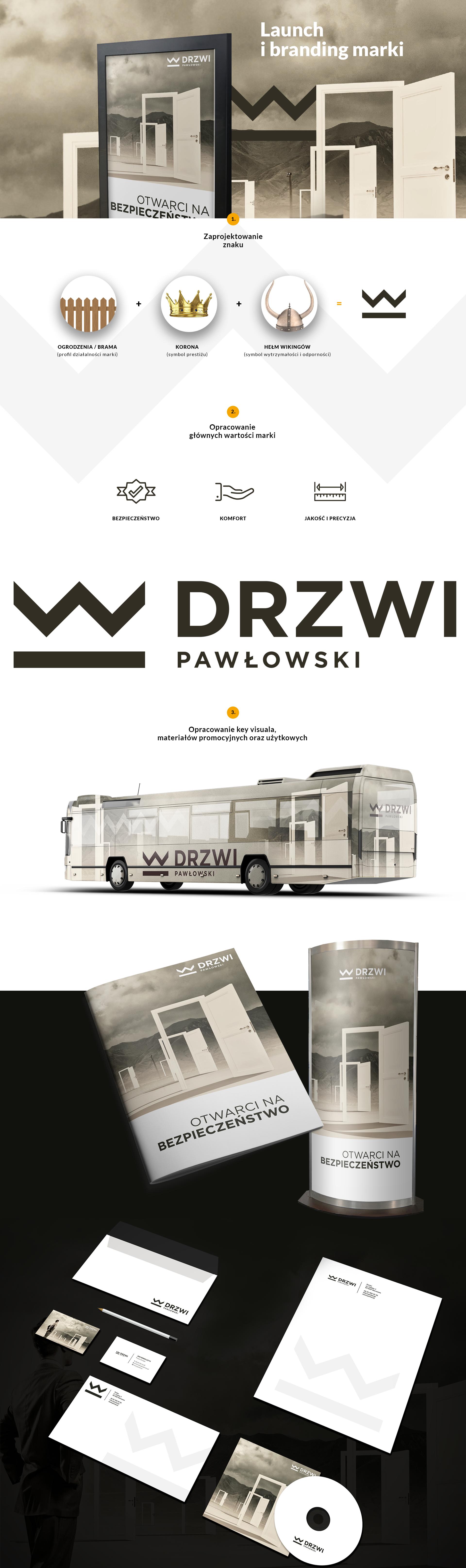 Drzwi Pawłowski